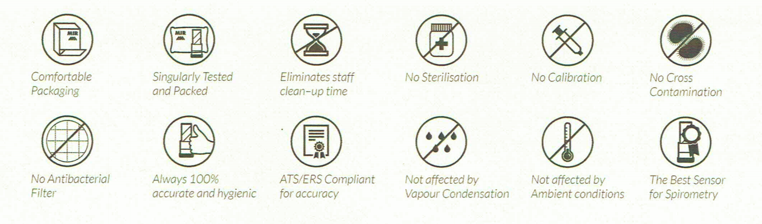 Benefits of disposable spirometry